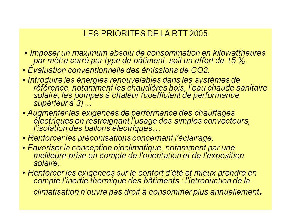 LES PRIORITES DE LA RTT 2005 Imposer un maximum absolu de consommation en kilowattheures par mètre carré par type de bâtiment, soit un effort de 15 %.