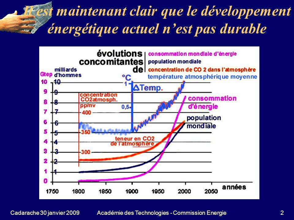 Cadarache 30 janvier 2009Académie des Technologies - Commission Energie13 Quelle sera la demande dénergie dici 2050 En limitant la prospective à 2050, les estimations du besoin global dénergie à cette date se situent entre 14 et 20 Gtep, Les énergies fossiles dont seul le pétrole sera en déclin pourraient probablement en fournir encore 11 ou 12, mais la contrainte carbone les limitera peut-être en dessous.