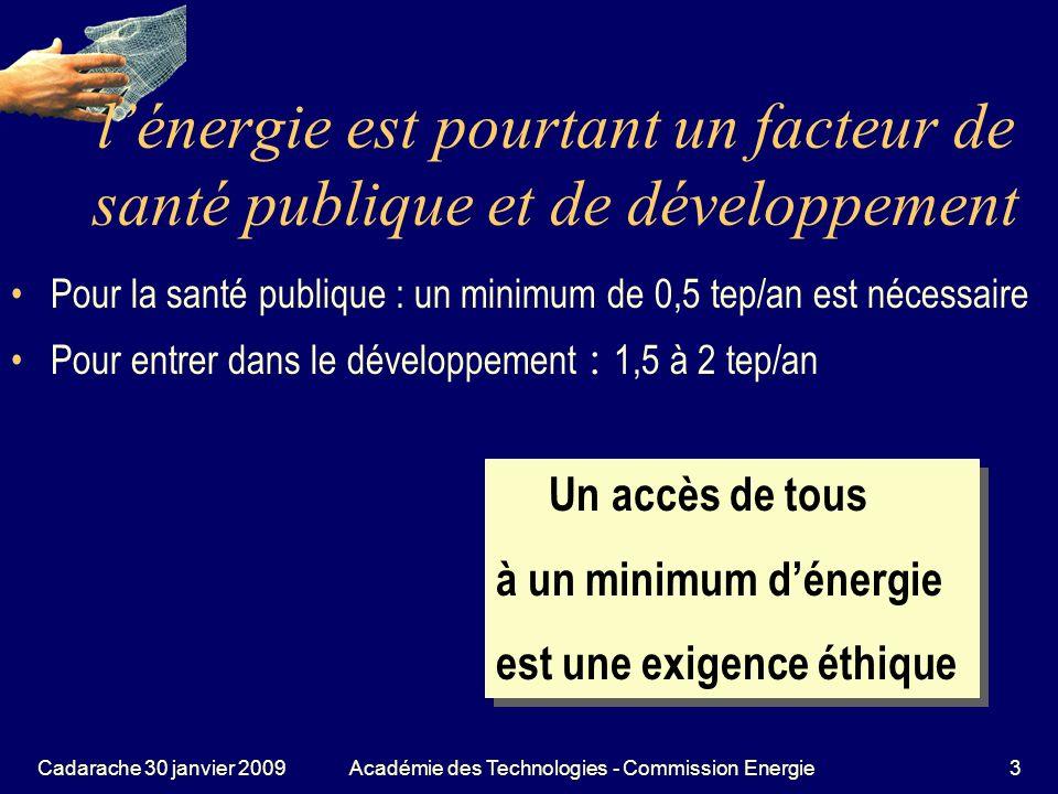 Cadarache 30 janvier 2009Académie des Technologies - Commission Energie74 Le coût du kWh nucléaire avec les filières ayant de lexpérience REP de 1 à 1,5 GW : coût total environ 3 c € /kWh (y compris tous les coûts externes, dont la gestion des déchets, chiffre DGEMP conforté par létude finlandaise récente) RNR de 1 à 1,5 GW environ 4 à 5 c € /kWh HTR de 200 à 300 MW environ 4 à 5 c € /kWh A comparer au cycle combiné gaz : coût interne environ 3 c € /kWh (+ coût externe CO 2 1 à 2,5 c € /kWh : 4 à 5,5 c € /kWh)