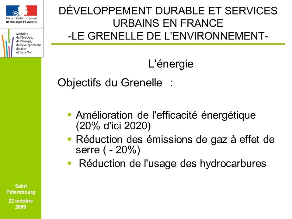 FEICOM SAO PAULO 24 MARS 2009 Saint Pétersbourg 22 octobre 2009 DÉVELOPPEMENT DURABLE ET SERVICES URBAINS EN FRANCE -LE GRENELLE DE LENVIRONNEMENT- L énergie Objectifs du Grenelle : Amélioration de l efficacité énergétique (20% d ici 2020) Réduction des émissions de gaz à effet de serre ( - 20%) Réduction de l usage des hydrocarbures