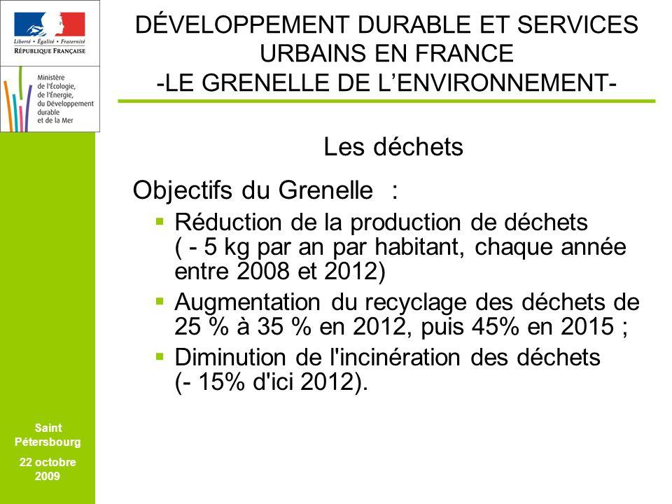 FEICOM SAO PAULO 24 MARS 2009 Saint Pétersbourg 22 octobre 2009 DÉVELOPPEMENT DURABLE ET SERVICES URBAINS EN FRANCE -LE GRENELLE DE LENVIRONNEMENT- Les déchets Objectifs du Grenelle : Réduction de la production de déchets ( - 5 kg par an par habitant, chaque année entre 2008 et 2012) Augmentation du recyclage des déchets de 25 % à 35 % en 2012, puis 45% en 2015 ; Diminution de l incinération des déchets (- 15% d ici 2012).