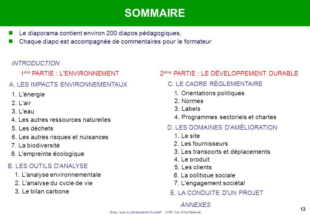 l'Enjeu, le jeu du Développement Durable ® - CIPE, Tous Droits Réservés 13 SOMMAIRE INTRODUCTION A. LES IMPACTS ENVIRONNEMENTAUX 1. L'énergie 2. L'air