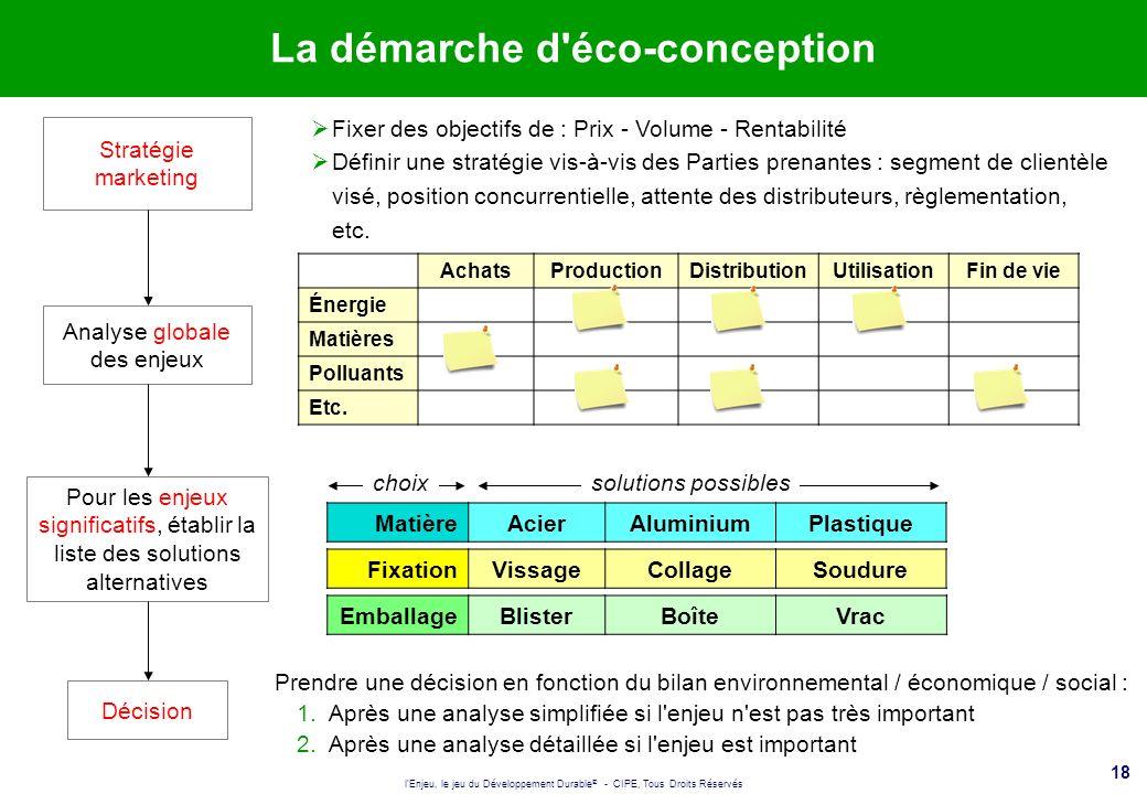 l'Enjeu, le jeu du Développement Durable ® - CIPE, Tous Droits Réservés 18 La démarche d'éco-conception Stratégie marketing Fixer des objectifs de : P