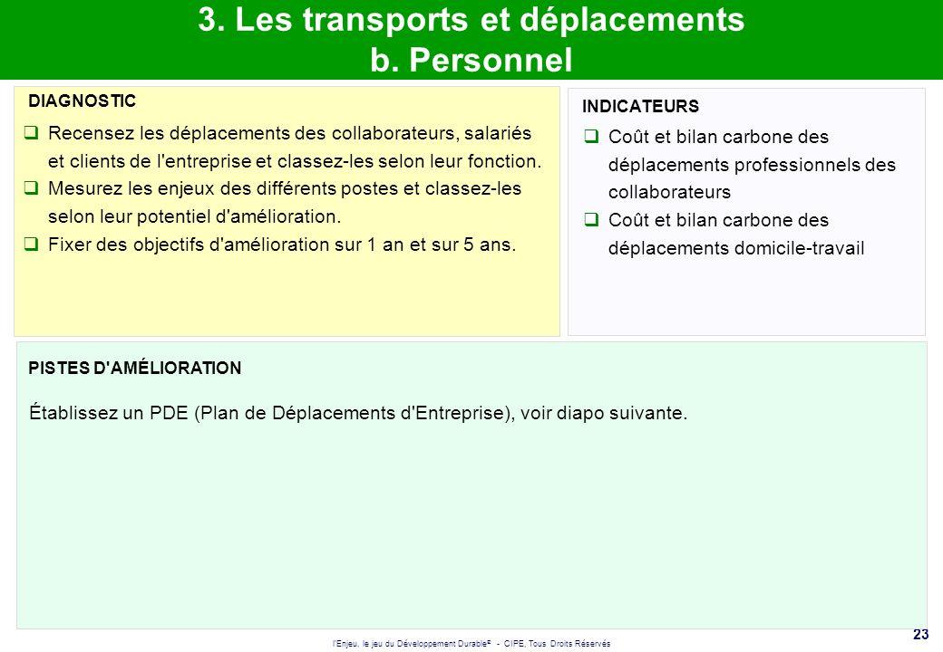 l'Enjeu, le jeu du Développement Durable ® - CIPE, Tous Droits Réservés 23 INDICATEURS DIAGNOSTIC PISTES D'AMÉLIORATION 3. Les transports et déplaceme