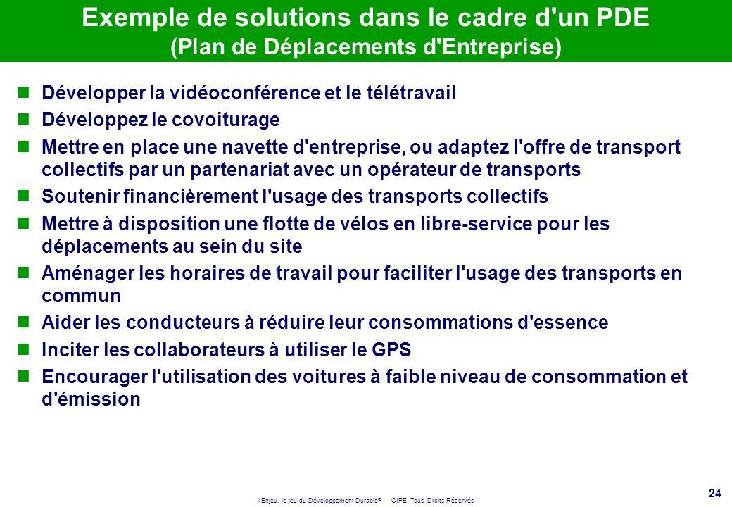 l'Enjeu, le jeu du Développement Durable ® - CIPE, Tous Droits Réservés 24 Exemple de solutions dans le cadre d'un PDE (Plan de Déplacements d'Entrepr