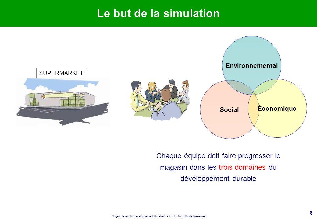 l'Enjeu, le jeu du Développement Durable ® - CIPE, Tous Droits Réservés 6 Social Le but de la simulation SUPERMARKET Chaque équipe doit faire progress
