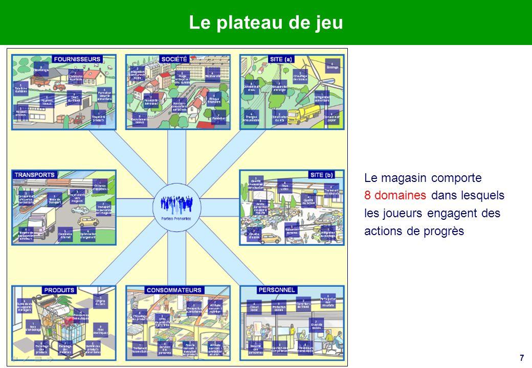 l'Enjeu, le jeu du Développement Durable ® - CIPE, Tous Droits Réservés 7 Le plateau de jeu Le magasin comporte 8 domaines dans lesquels les joueurs e