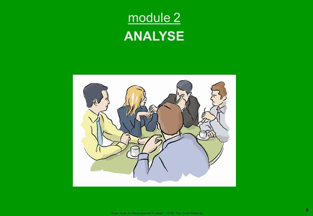 l'Enjeu, le jeu du Développement Durable ® - CIPE, Tous Droits Réservés 9 module 2 ANALYSE