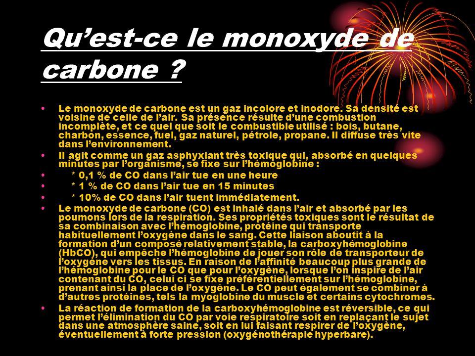 Quest-ce le monoxyde de carbone .Le monoxyde de carbone est un gaz incolore et inodore.