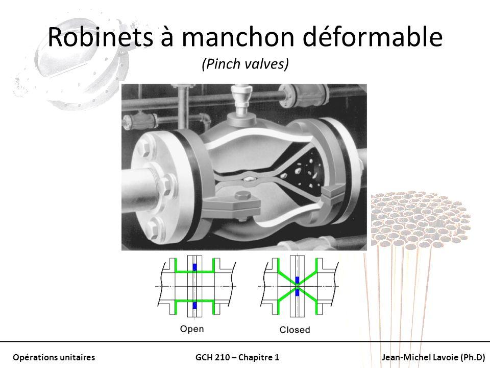 Opérations unitairesGCH 210 – Chapitre 1Jean-Michel Lavoie (Ph.D) Robinets à manchon déformable (Pinch valves)
