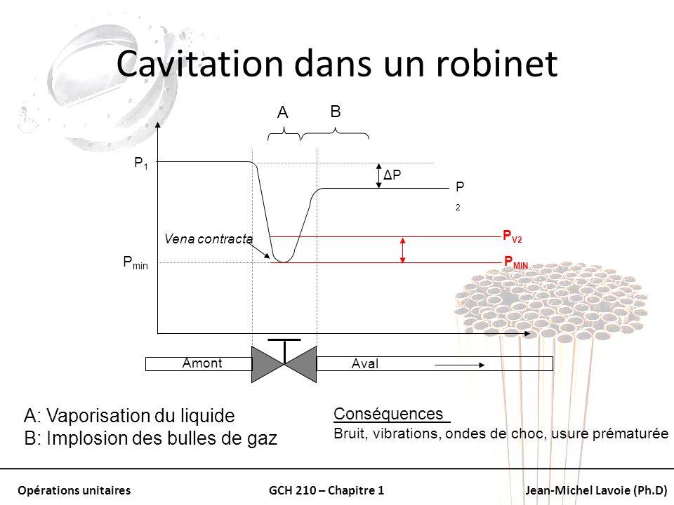 Opérations unitairesGCH 210 – Chapitre 1Jean-Michel Lavoie (Ph.D) Cavitation dans un robinet Amont Aval ΔP P1P1 P2P2 Vena contracta P min P V2 P MIN A