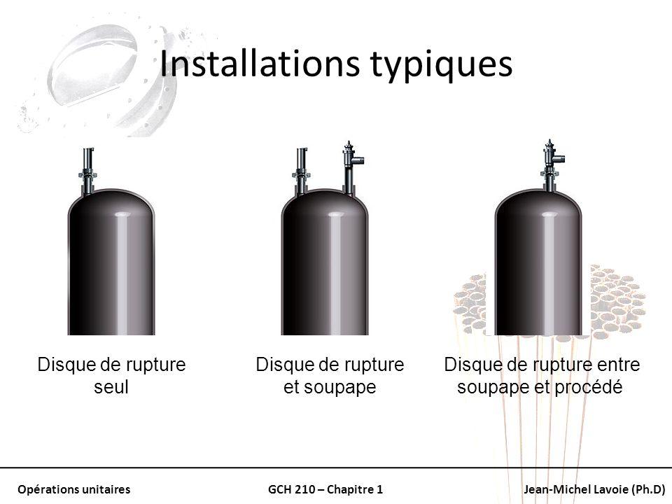 Opérations unitairesGCH 210 – Chapitre 1Jean-Michel Lavoie (Ph.D) Installations typiques Disque de rupture seul Disque de rupture et soupape Disque de