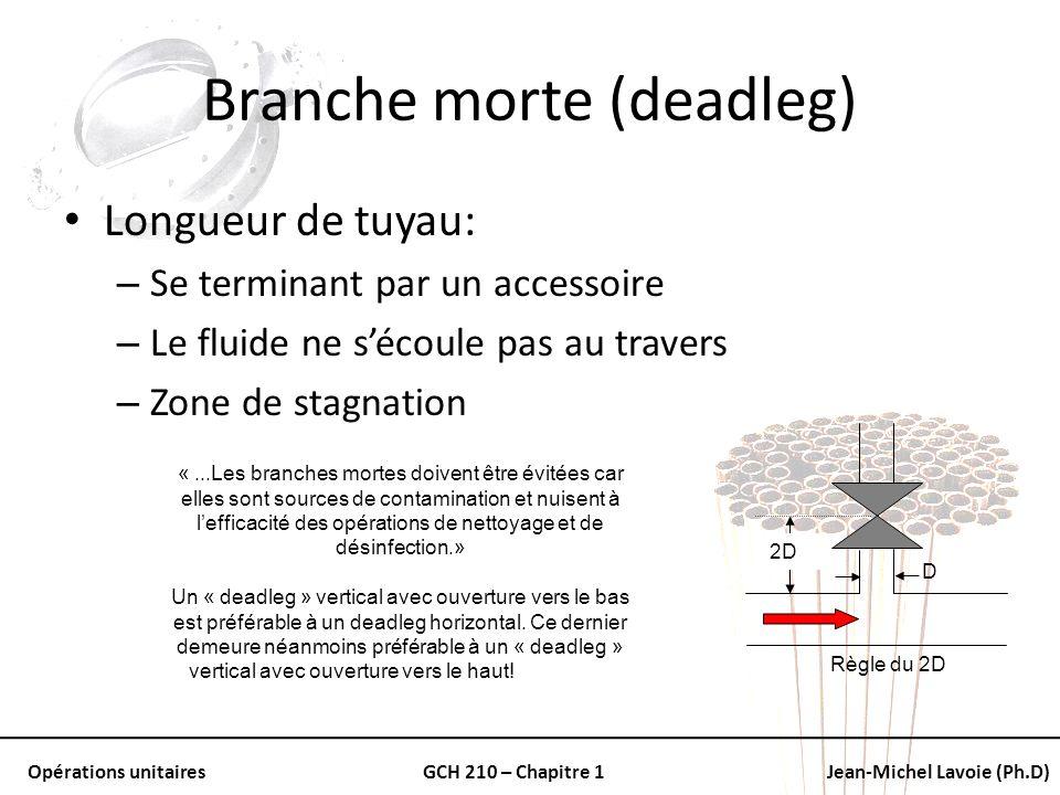 Opérations unitairesGCH 210 – Chapitre 1Jean-Michel Lavoie (Ph.D) Branche morte (deadleg) Longueur de tuyau: – Se terminant par un accessoire – Le flu