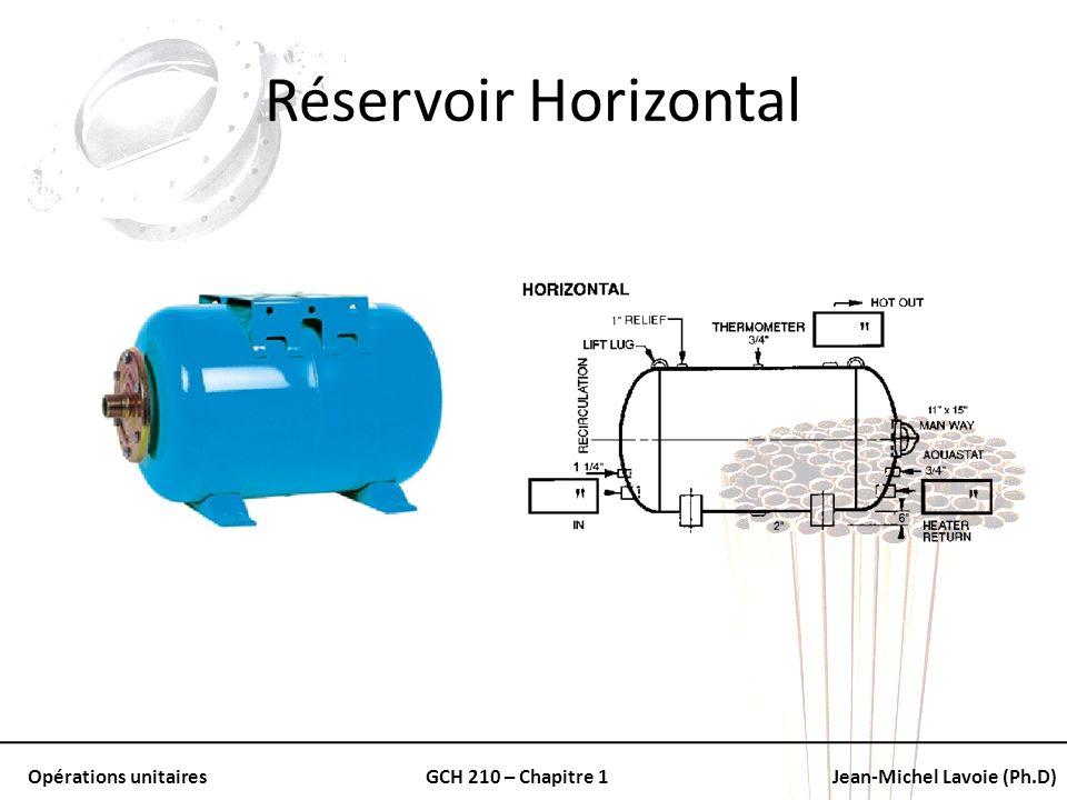 Opérations unitairesGCH 210 – Chapitre 1Jean-Michel Lavoie (Ph.D) Réservoir Horizontal