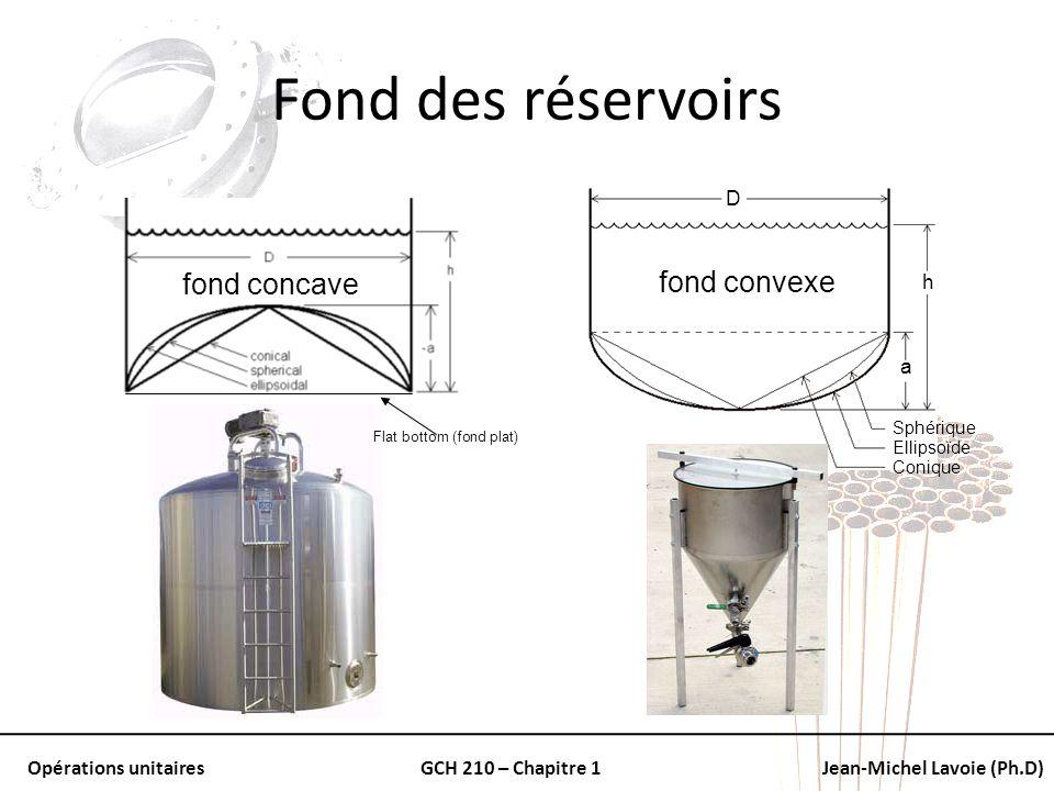 Opérations unitairesGCH 210 – Chapitre 1Jean-Michel Lavoie (Ph.D) Fond des réservoirs a h Ellipsoïde Sphérique Conique D fond convexe fond concave Fla