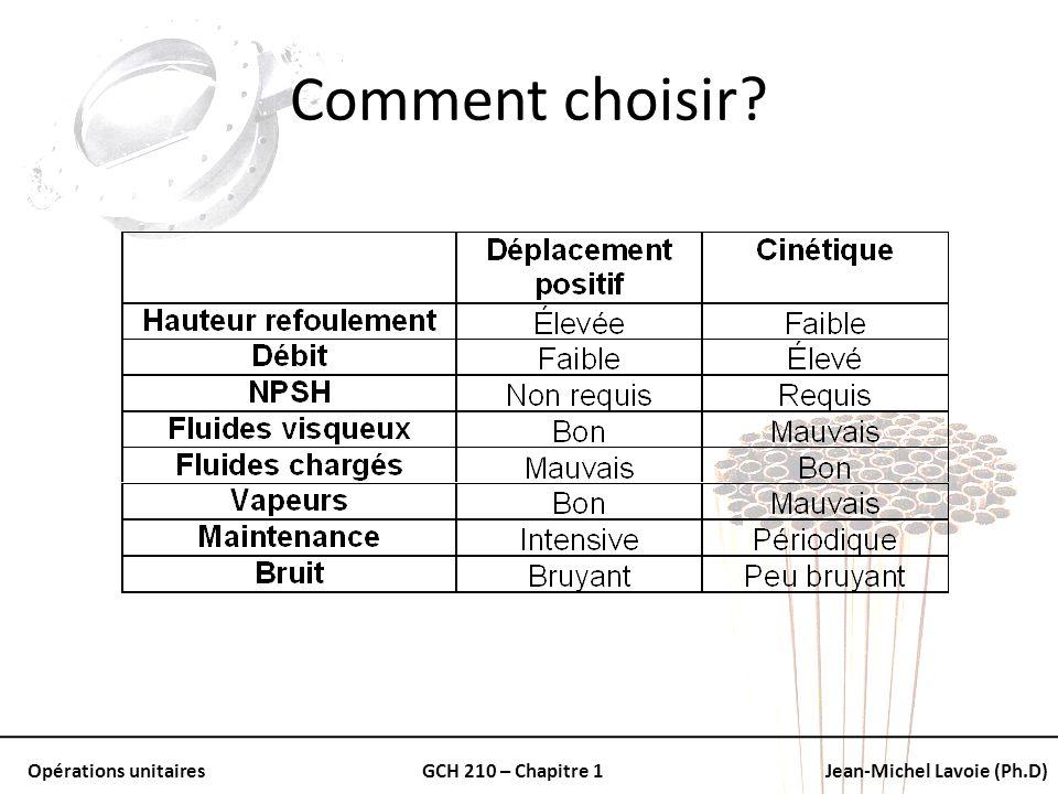 Opérations unitairesGCH 210 – Chapitre 1Jean-Michel Lavoie (Ph.D) Comment choisir?