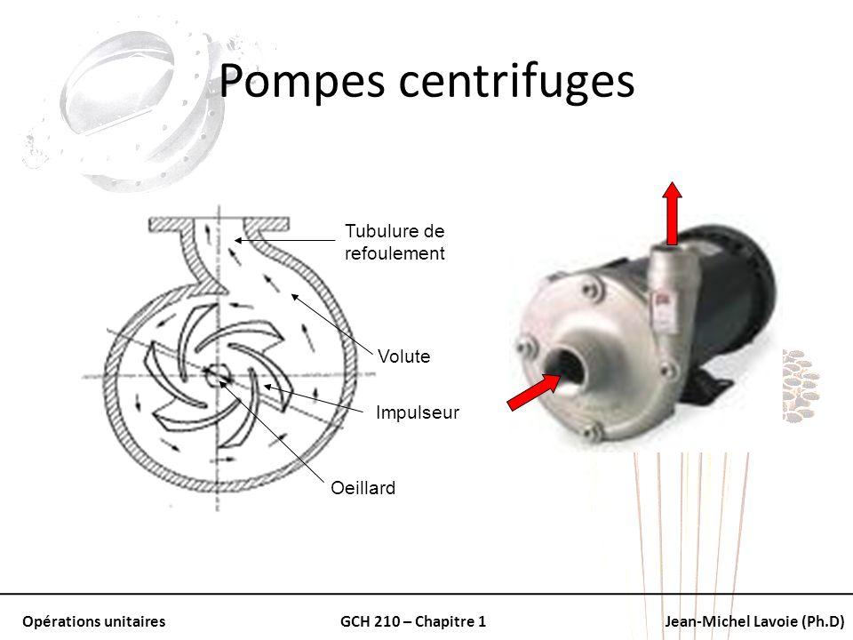 Opérations unitairesGCH 210 – Chapitre 1Jean-Michel Lavoie (Ph.D) Pompes centrifuges Oeillard Impulseur Tubulure de refoulement Volute