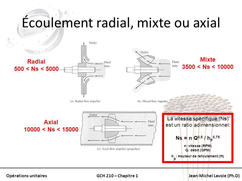 Opérations unitairesGCH 210 – Chapitre 1Jean-Michel Lavoie (Ph.D) Écoulement radial, mixte ou axial Radial 500 < Ns < 5000 Mixte 3500 < Ns < 10000 Axi