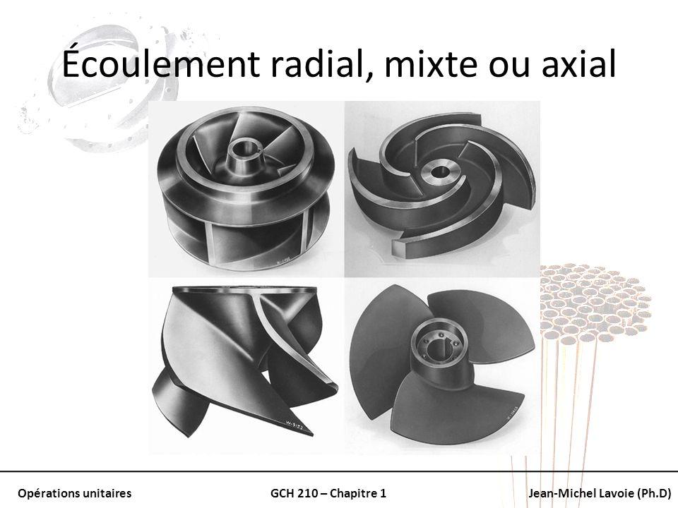 Opérations unitairesGCH 210 – Chapitre 1Jean-Michel Lavoie (Ph.D) Écoulement radial, mixte ou axial