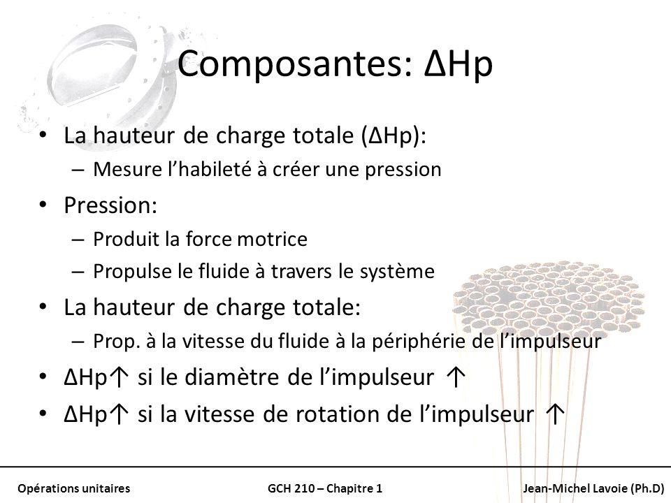 Opérations unitairesGCH 210 – Chapitre 1Jean-Michel Lavoie (Ph.D) Composantes: ΔHp La hauteur de charge totale (ΔHp): – Mesure lhabileté à créer une p