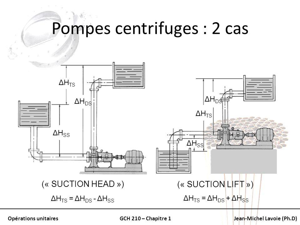 Opérations unitairesGCH 210 – Chapitre 1Jean-Michel Lavoie (Ph.D) Pompes centrifuges : 2 cas ΔH TS ΔH DS ΔH TS ΔH SS (« SUCTION LIFT ») (« SUCTION HEA