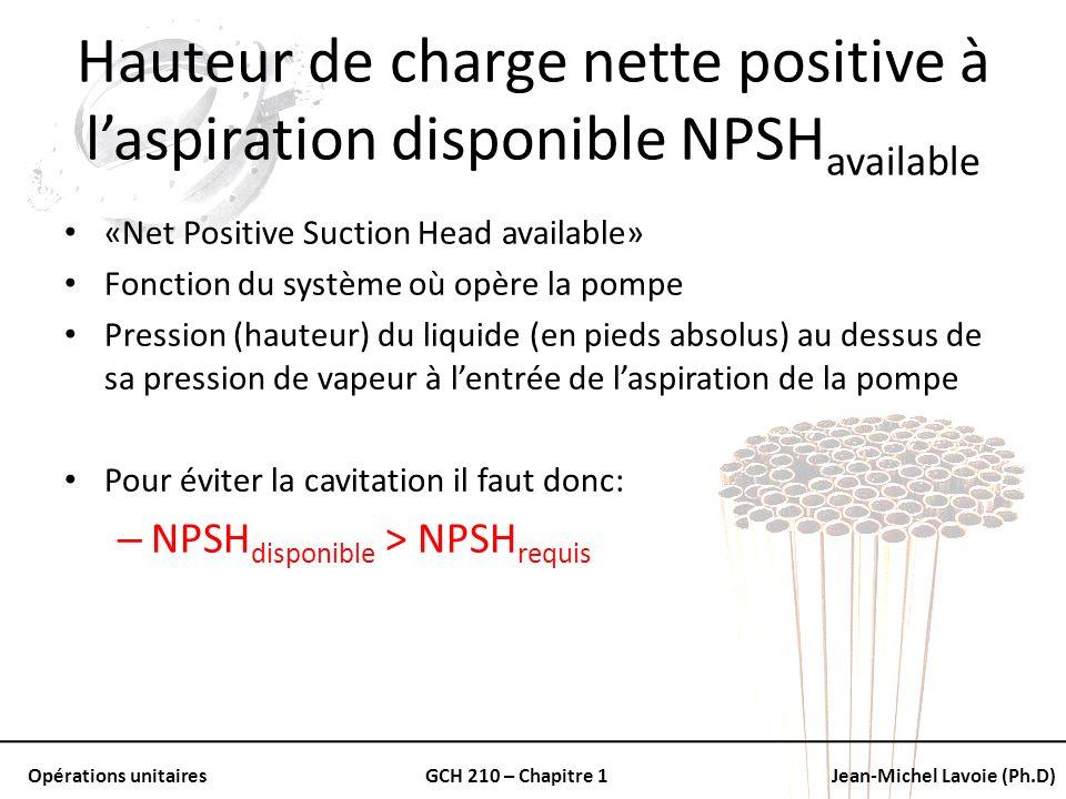 Opérations unitairesGCH 210 – Chapitre 1Jean-Michel Lavoie (Ph.D) Hauteur de charge nette positive à laspiration disponible NPSH available «Net Positi