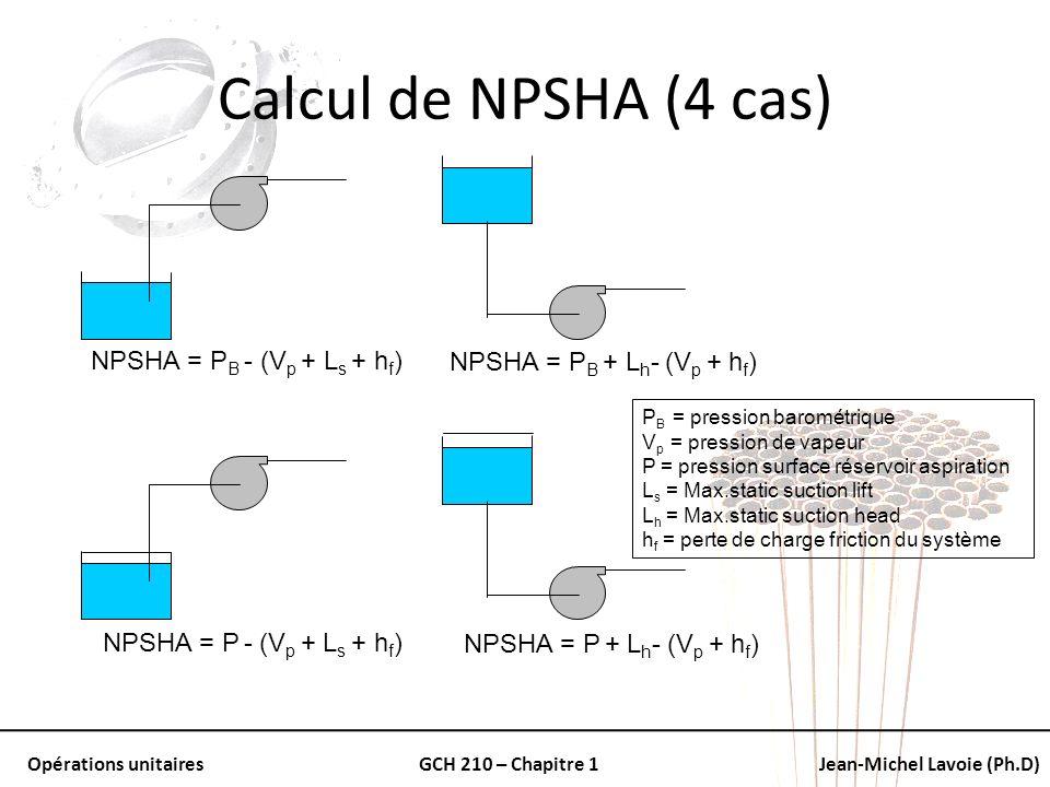 Opérations unitairesGCH 210 – Chapitre 1Jean-Michel Lavoie (Ph.D) Calcul de NPSHA (4 cas) NPSHA = P B - (V p + L s + h f ) NPSHA = P B + L h - (V p +