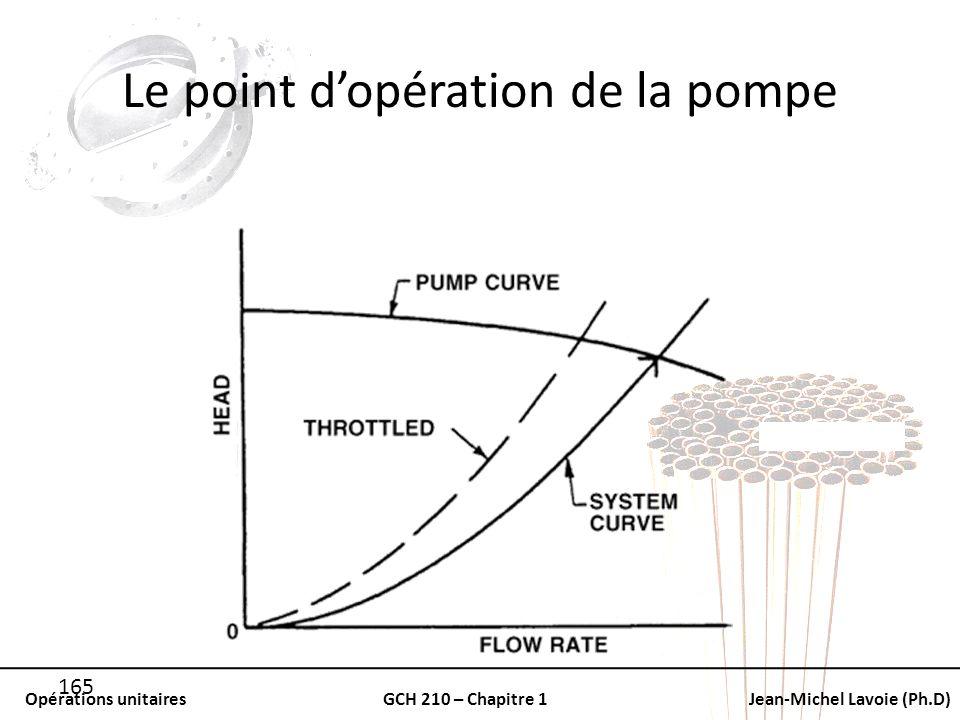 Opérations unitairesGCH 210 – Chapitre 1Jean-Michel Lavoie (Ph.D) 165 Le point dopération de la pompe