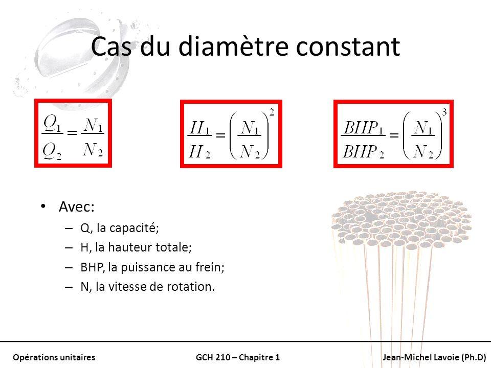Opérations unitairesGCH 210 – Chapitre 1Jean-Michel Lavoie (Ph.D) Cas du diamètre constant Avec: – Q, la capacité; – H, la hauteur totale; – BHP, la p