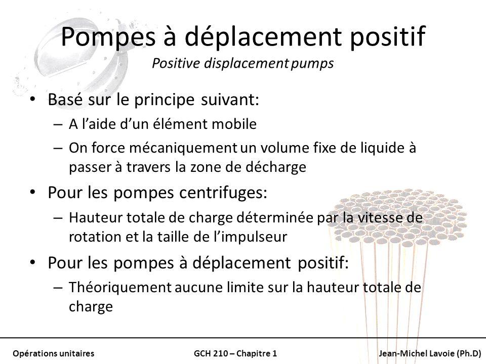 Opérations unitairesGCH 210 – Chapitre 1Jean-Michel Lavoie (Ph.D) Pompes à déplacement positif Positive displacement pumps Basé sur le principe suivan