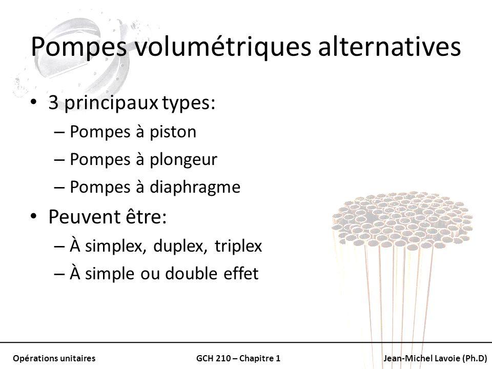 Opérations unitairesGCH 210 – Chapitre 1Jean-Michel Lavoie (Ph.D) Pompes volumétriques alternatives 3 principaux types: – Pompes à piston – Pompes à p