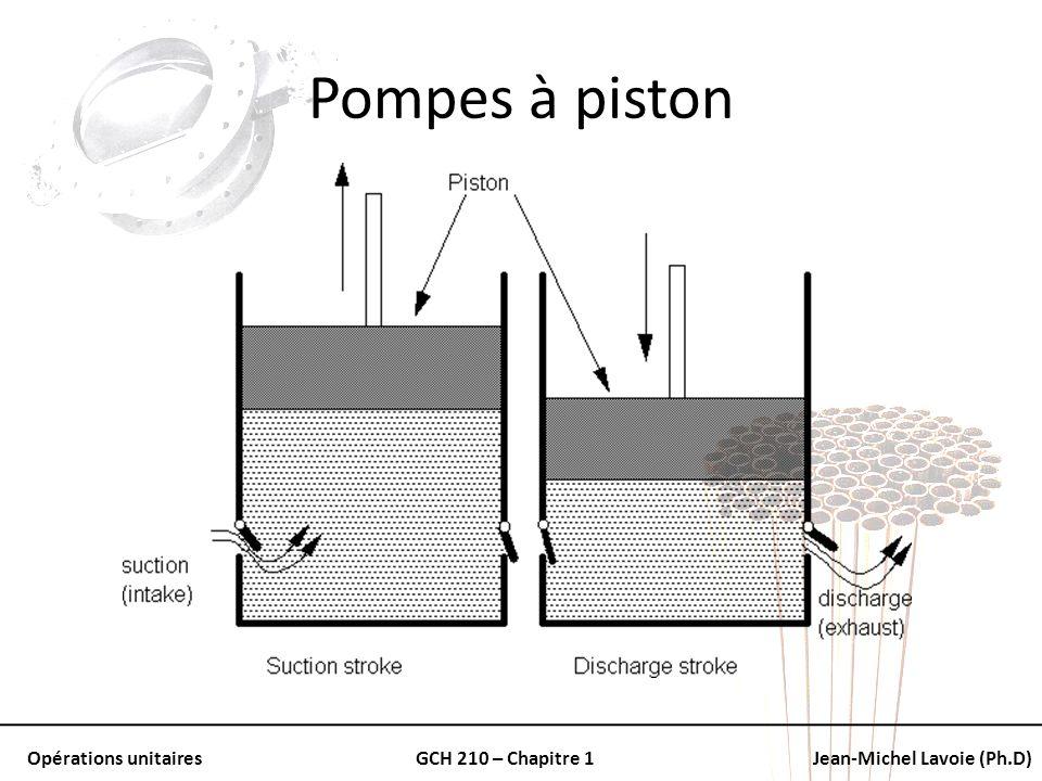 Opérations unitairesGCH 210 – Chapitre 1Jean-Michel Lavoie (Ph.D) Pompes à piston