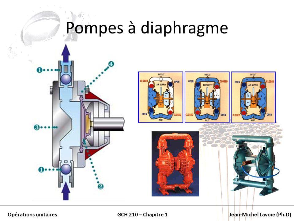 Opérations unitairesGCH 210 – Chapitre 1Jean-Michel Lavoie (Ph.D) Pompes à diaphragme