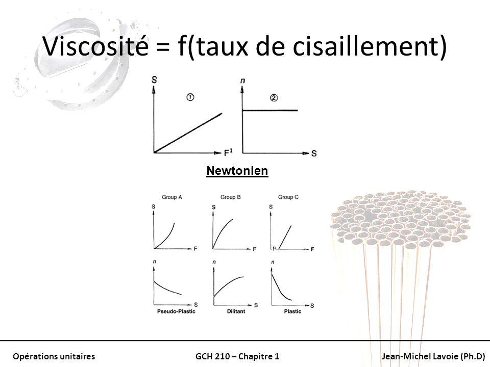 Opérations unitairesGCH 210 – Chapitre 1Jean-Michel Lavoie (Ph.D) Viscosité = f(taux de cisaillement) Newtonien