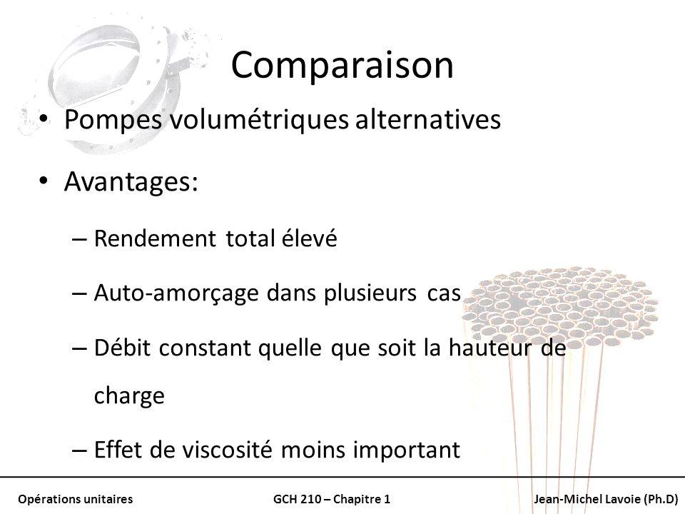 Opérations unitairesGCH 210 – Chapitre 1Jean-Michel Lavoie (Ph.D) Comparaison Pompes volumétriques alternatives Avantages: – Rendement total élevé – A