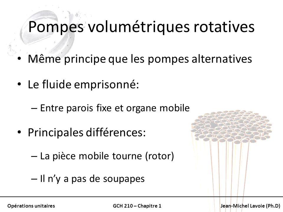 Opérations unitairesGCH 210 – Chapitre 1Jean-Michel Lavoie (Ph.D) Pompes volumétriques rotatives Même principe que les pompes alternatives Le fluide e