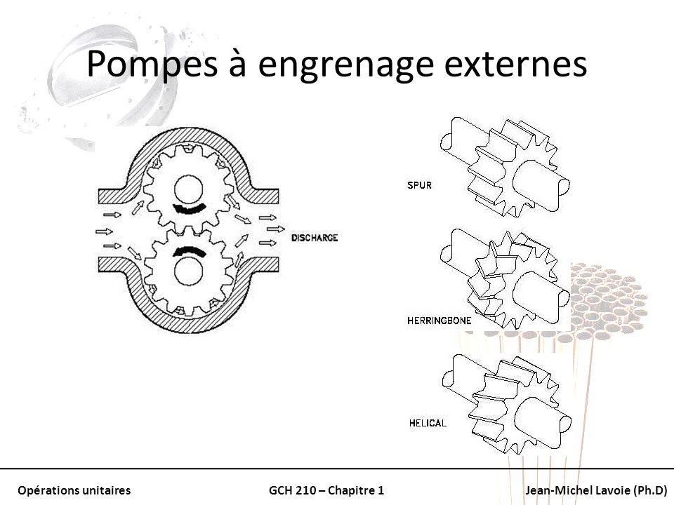 Opérations unitairesGCH 210 – Chapitre 1Jean-Michel Lavoie (Ph.D) Pompes à engrenage externes