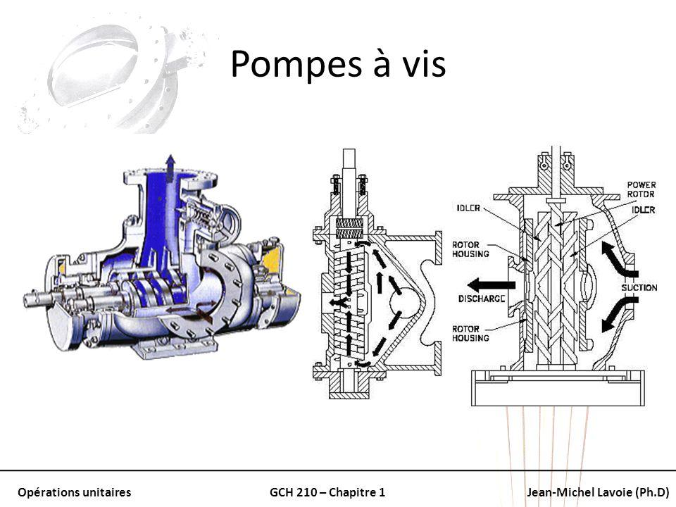 Opérations unitairesGCH 210 – Chapitre 1Jean-Michel Lavoie (Ph.D) Pompes à vis