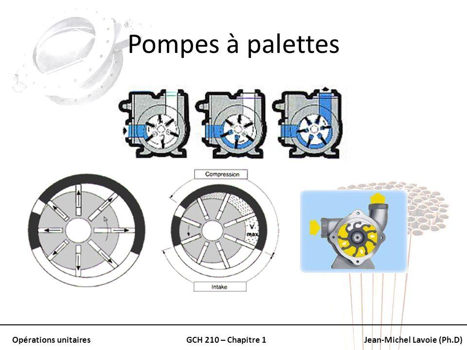 Opérations unitairesGCH 210 – Chapitre 1Jean-Michel Lavoie (Ph.D) Pompes à palettes