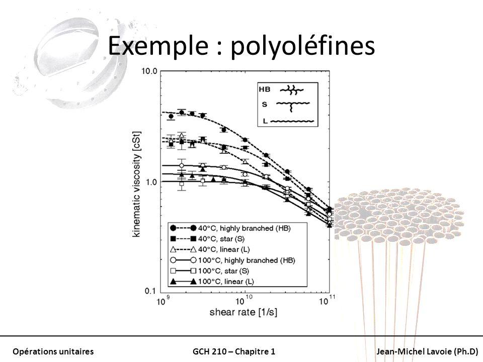 Opérations unitairesGCH 210 – Chapitre 1Jean-Michel Lavoie (Ph.D) Exemple : polyoléfines