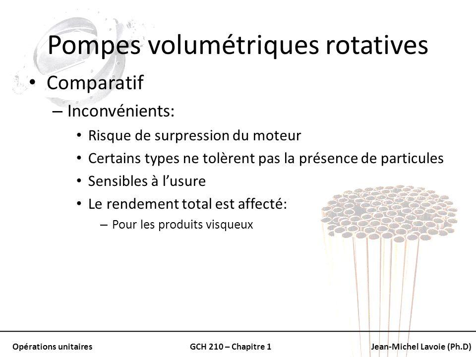 Opérations unitairesGCH 210 – Chapitre 1Jean-Michel Lavoie (Ph.D) Pompes volumétriques rotatives Comparatif – Inconvénients: Risque de surpression du