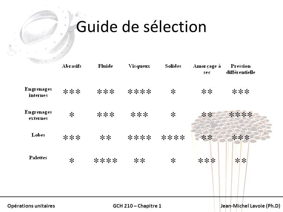 Opérations unitairesGCH 210 – Chapitre 1Jean-Michel Lavoie (Ph.D) Guide de sélection