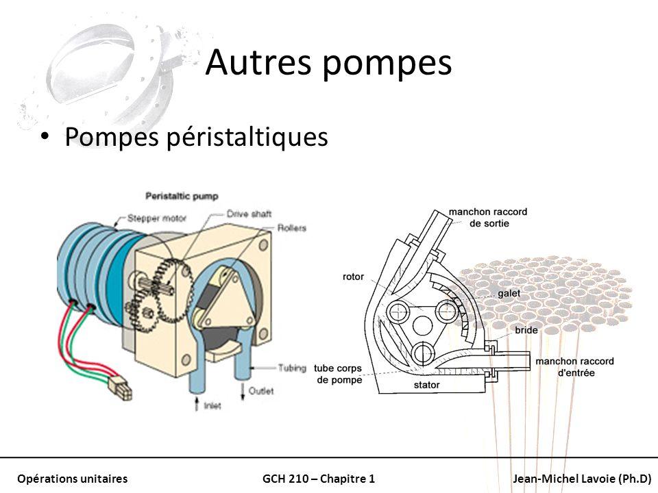 Opérations unitairesGCH 210 – Chapitre 1Jean-Michel Lavoie (Ph.D) Autres pompes Pompes péristaltiques