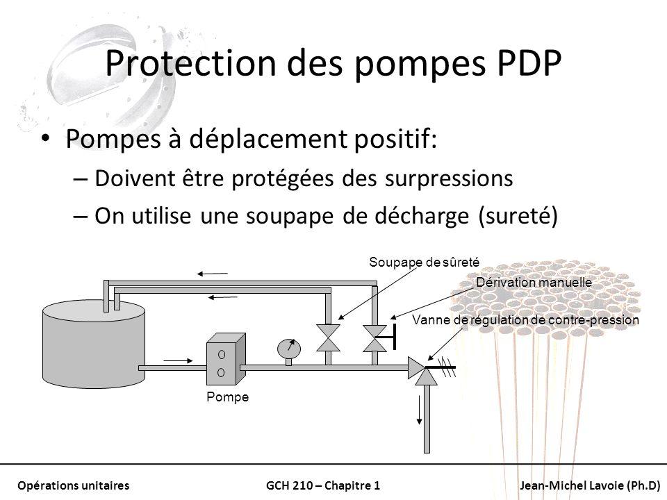 Opérations unitairesGCH 210 – Chapitre 1Jean-Michel Lavoie (Ph.D) Protection des pompes PDP Pompes à déplacement positif: – Doivent être protégées des