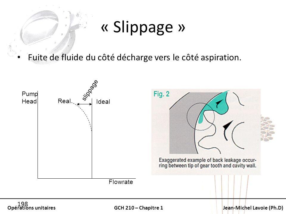 Opérations unitairesGCH 210 – Chapitre 1Jean-Michel Lavoie (Ph.D) 198 « Slippage » Fuite de fluide du côté décharge vers le côté aspiration. Ideal Rea