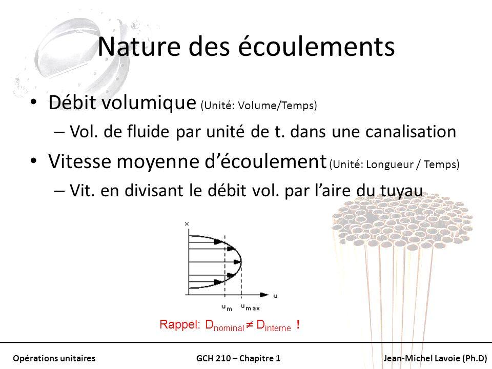Opérations unitairesGCH 210 – Chapitre 1Jean-Michel Lavoie (Ph.D) Nature des écoulements Débit volumique (Unité: Volume/Temps) – Vol. de fluide par un