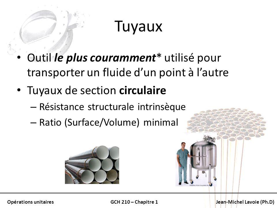 Opérations unitairesGCH 210 – Chapitre 1Jean-Michel Lavoie (Ph.D) Tuyaux Outil le plus couramment* utilisé pour transporter un fluide dun point à laut