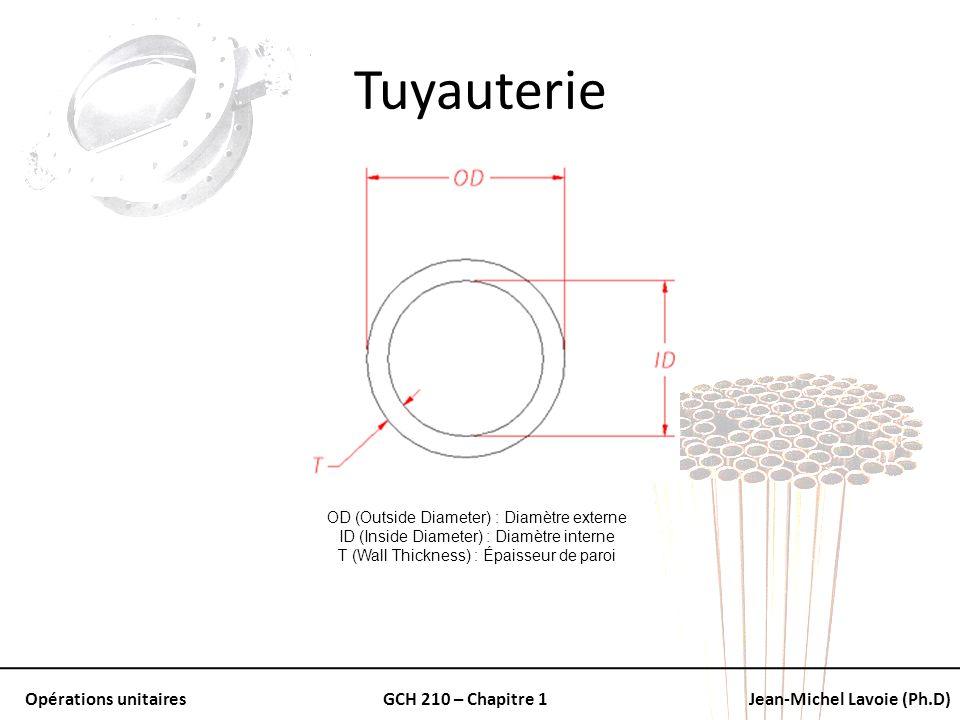 Opérations unitairesGCH 210 – Chapitre 1Jean-Michel Lavoie (Ph.D) Tuyauterie OD (Outside Diameter) : Diamètre externe ID (Inside Diameter) : Diamètre