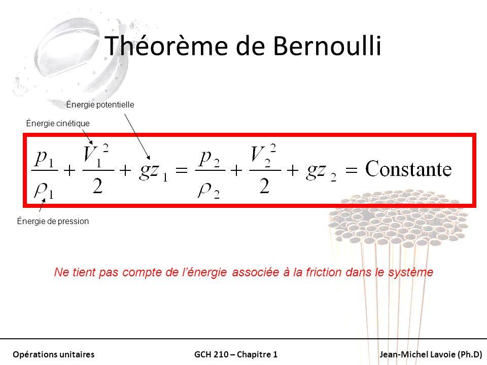 Opérations unitairesGCH 210 – Chapitre 1Jean-Michel Lavoie (Ph.D) Théorème de Bernoulli Énergie potentielle Énergie cinétique Énergie de pression Ne t