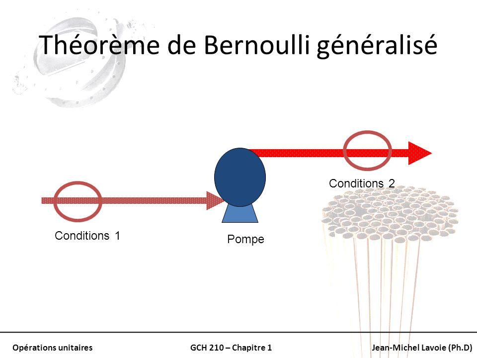 Opérations unitairesGCH 210 – Chapitre 1Jean-Michel Lavoie (Ph.D) Théorème de Bernoulli généralisé Conditions 1 Conditions 2 Pompe